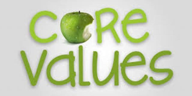 Core Values – Defined